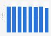 Elektrizitätsunternehmen in der Schweiz bis 2016