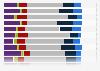 Umfrage zur idealen Größe der Familie in Österreich 2014