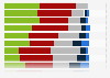 Umfrage zu den Einflussfaktoren beim E-Bike-Kauf in der Schweiz 2014