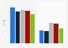 Umfrage zum Konsum von Audioinhalten in ausgewählten Ländern in Europa 2015