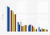 Nutzung von Nachrichtenformaten im Internet in ausgewählten Ländern der EU 2014