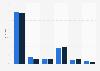 Umfrage zur Zahlungsbereitschaft für Online-Journalismus 2014 (nach Geschlecht)