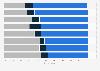 Choosing between branded products in European countries 2013