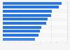 Durchschnittliche Anzahl Ärzte in ausgewählten europäischen Ländern bis 2016