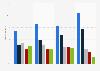 Stimmanteile der Parteien bei der Bundestagswahl 2009 nach Alter