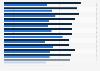 Beiträge und Leistungen in der Transport- und Luftfahrtversicherung bis 2017