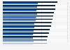 Beiträge und Leistungen in der allgemeinen Haftpflichtversicherung bis 2017