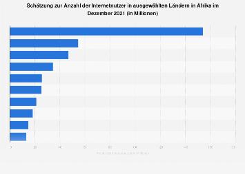Anzahl der Internetnutzer in Afrika nach Ländern 2017
