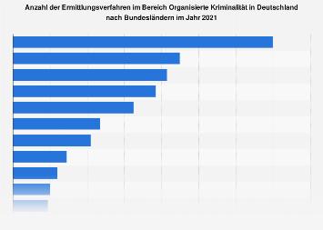 Ermittlungsverfahren im Bereich Organisierte Kriminalität nach Bundesländern 2017