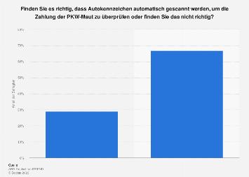 Umfrage zum elektronischen Abgleich der Nummernschilder zur Kontrolle der PKW-Maut