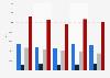 Geschwindigkeitsübertretungen in der Schweiz - Anzahl der Anzeigen 2009 bis 2013