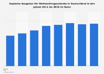 Geplante Ausgaben für Weihnachtsgeschenke in Deutschland bis 2018