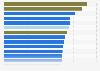 Jugendquotienten in den EU-Ländern 2017