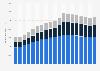 Anzahl der Mobilfunkanschlüsse in der Schweiz nach Mobilfunkbetreiber bis 2016