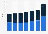 Anteil der alkoholabstinent lebenden Personen in der Schweiz bis 2016