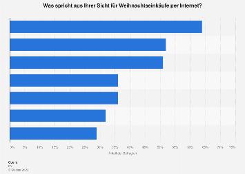 Argumente für Weihnachtseinkauf im Internet in Deutschland 2017