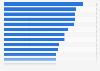 Bekanntheit des Whistleblowers Edward Snowden in ausgewählten Ländern 2014