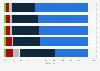 Schweiz - Umfrage zur Patientenzufriedenheit mit Hausärzten 2012