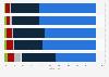 Schweiz - Umfrage zur Patientenzufriedenheit mit Spezialärzten 2012