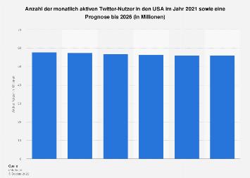 Prognose zur Anzahl der Twitter-Nutzer in den USA bis 2023