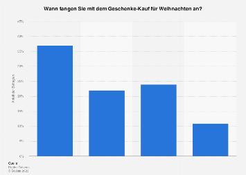 Umfrage zum Zeitpunkt der Weihnachtseinkäufe in der Schweiz 2017