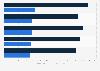 Ranking der Tatort-Folgen mit den meisten Fernsehzuschauern 2014