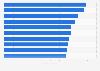 Ranking der Krimis und Thriller mit den meisten Fernsehzuschauern 2014
