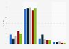 Umfrage zur Vorabnutzung von Filmen, Serien im Internet durch Jugendliche 2014