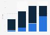 Patientenverfügungen - Umfrage zur Verbreitung in Deutschland nach Altersgruppe 2014