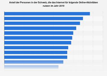 Internetkompetenzen der Schweizer Bevölkerung 2017