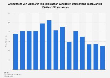 Anbaufläche von Erdbeeren im ökologischen Landbau in Deutschland bis 2017