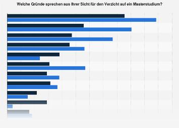 Gründe gegen ein Masterstudium in der Schweiz 2015