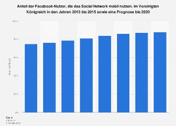 Prognose zum Anteil der mobilen Facebook-Nutzer im Vereinigten Königreich 2020