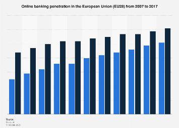 foreign bank penetration to nordic countries Global finance magazine in our annual world's best foreign exchange providers awards deutsche bank: nordic countries: seb.