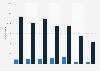 Cadmium export volume from Belgium 2008-2014
