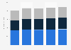 Sports footwear annual sales in Germany 2009-2013, by type