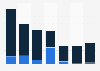 Cobalt export volume from Belgium 2008-2014