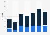 Lithium export volume from Belgium 2008-2014