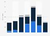 Tungsten export volume from Belgium 2008-2014