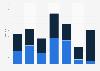 Cobalt import volume by Belgium 2008-2014