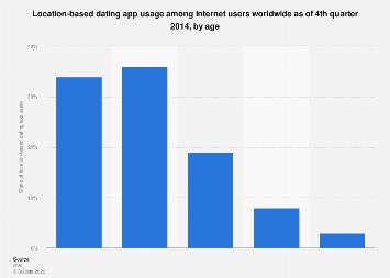 dating rich women online