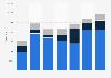 Lead import volume by Belgium 2008-2014