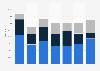 Aluminum and bauxite import volume in Croatia 2008-2014
