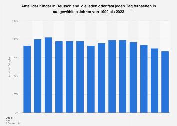 Umfrage zur Fernsehnutzung von Kindern in Deutschland bis 2016