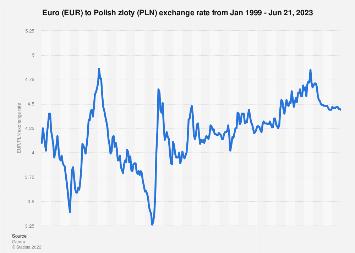 cryptocurrency exchange 2009