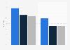 Schweiz: Umfrage zu den Vorteilen von Mobile Payment 2014