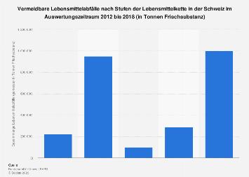 Anteil der Haushalte mit Breitband-Internetzugang in der Schweiz bis 2017