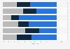Umfrage zum glücklichen Aufwachsen von Kindern in der Schweiz nach Geschlecht 2013