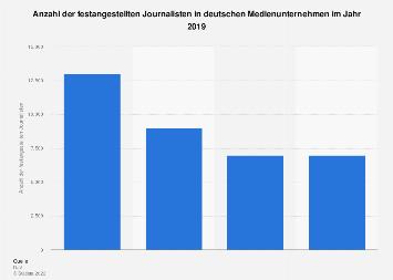 Journalisten in deutschen Medienunternehmen 2018