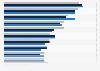 Umfrage zur Nutzung von Unterhaltungselektronik durch Jugendliche in Deutschland 2014